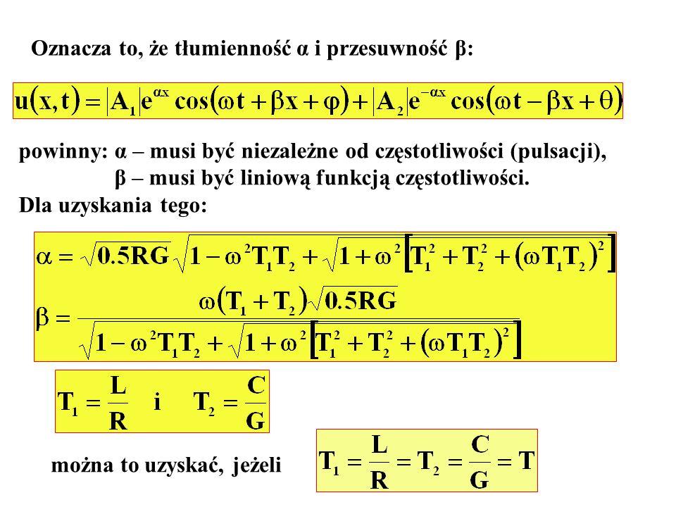 Oznacza to, że tłumienność α i przesuwność β: