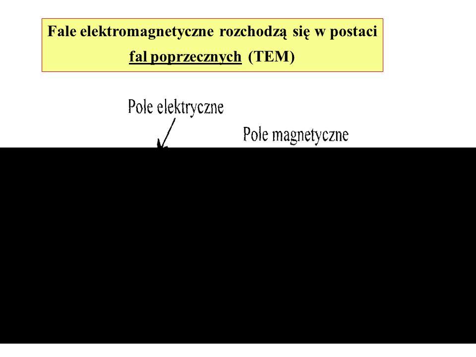 Fale elektromagnetyczne rozchodzą się w postaci fal poprzecznych (TEM)