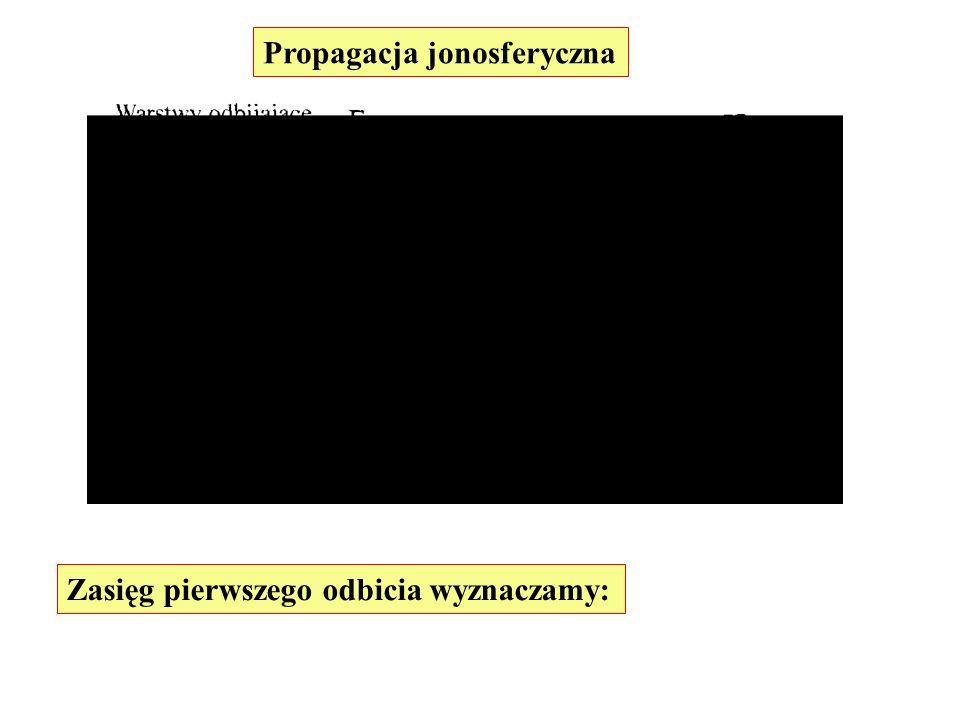 Propagacja jonosferyczna