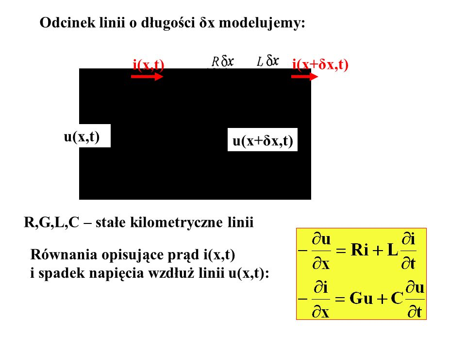 Odcinek linii o długości δx modelujemy:
