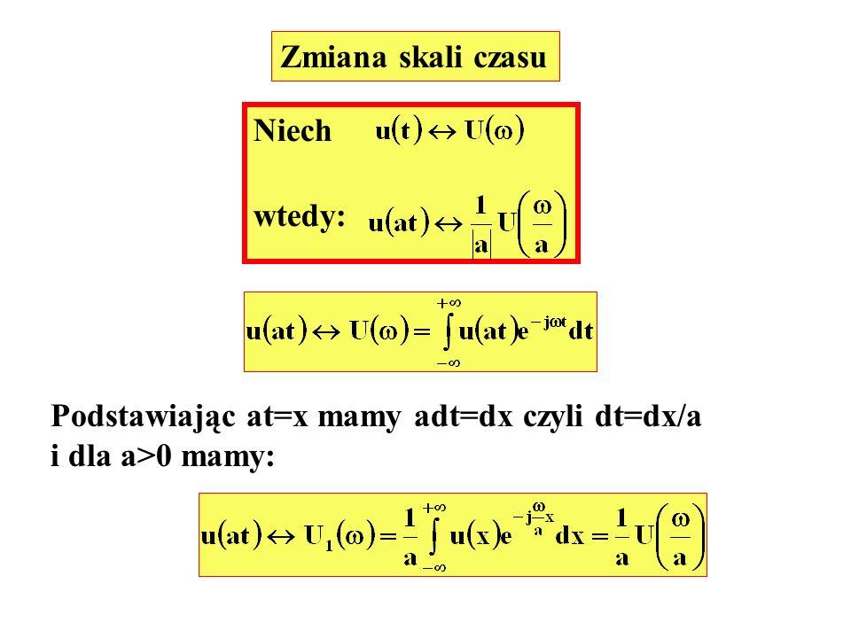 Zmiana skali czasu Niech wtedy: Podstawiając at=x mamy adt=dx czyli dt=dx/a i dla a>0 mamy: