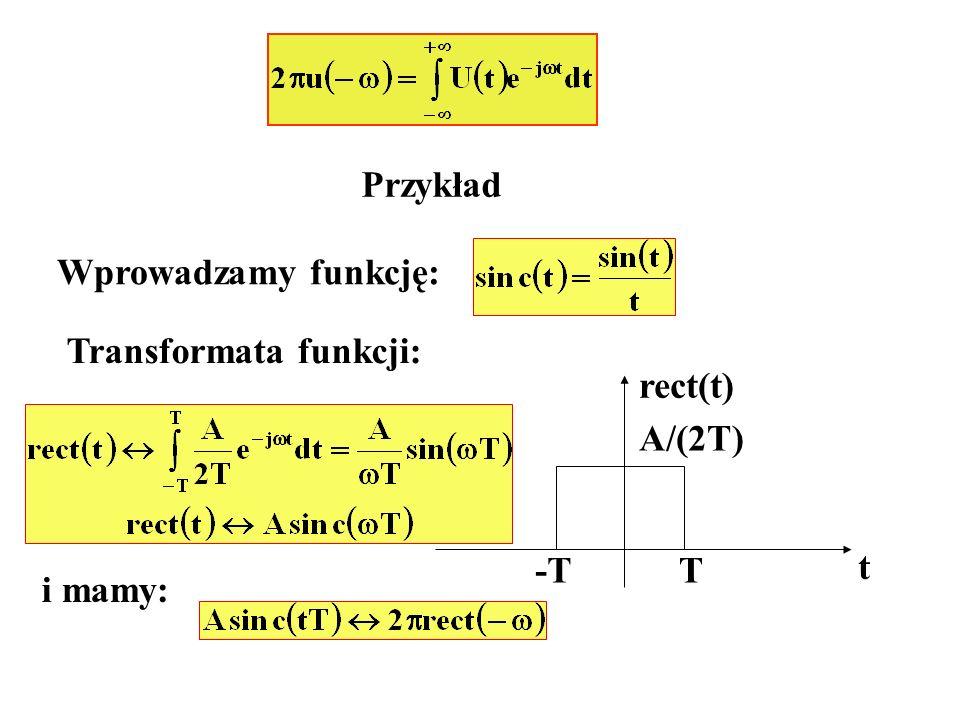 Przykład Wprowadzamy funkcję: Transformata funkcji: rect(t) A/(2T) -T T t i mamy: