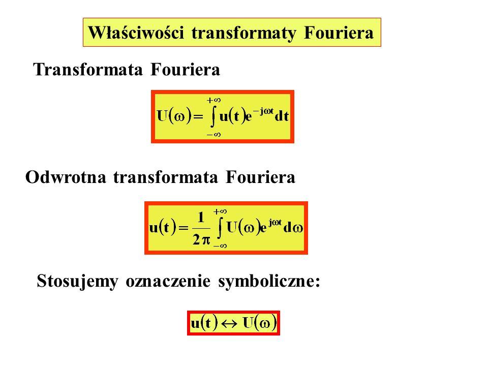 Właściwości transformaty Fouriera