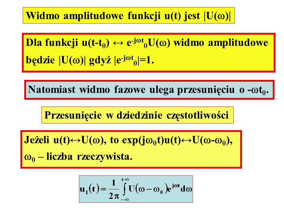 Widmo amplitudowe funkcji u(t) jest |U()|