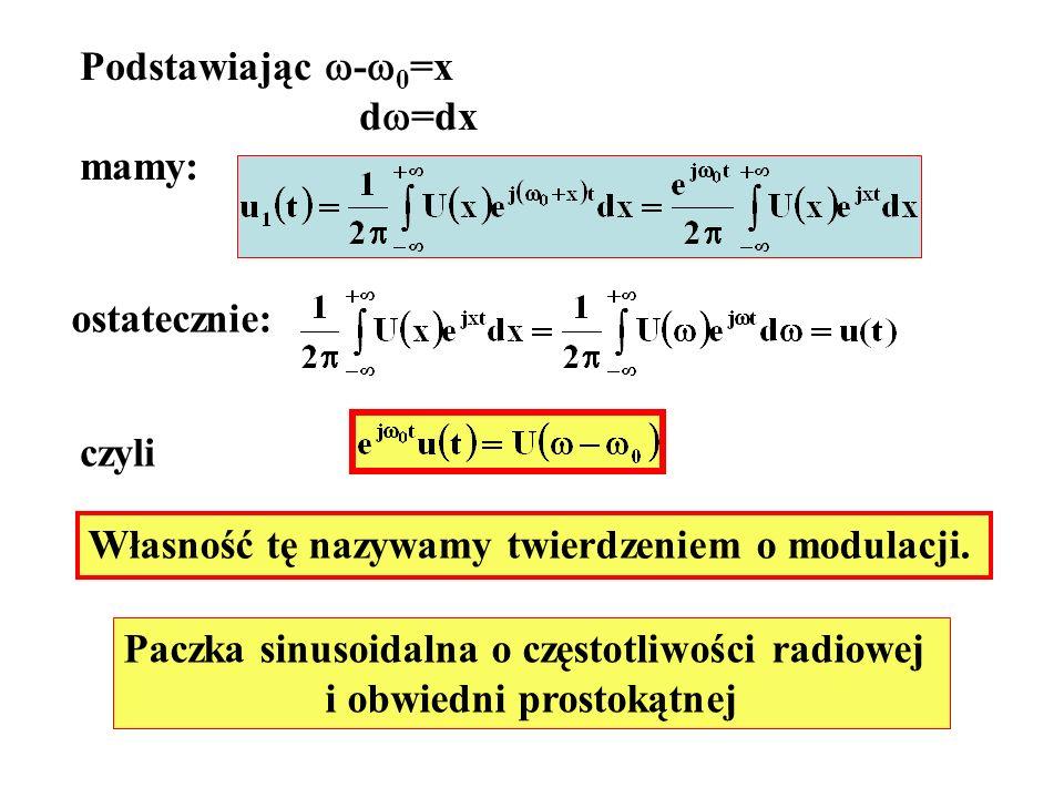 Paczka sinusoidalna o częstotliwości radiowej i obwiedni prostokątnej