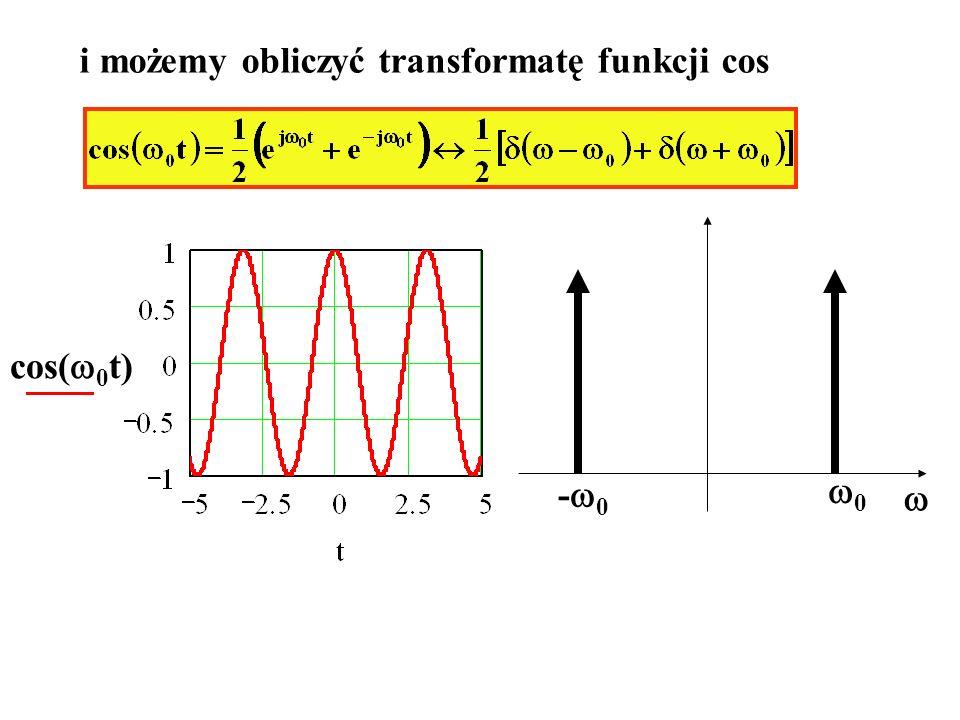 i możemy obliczyć transformatę funkcji cos