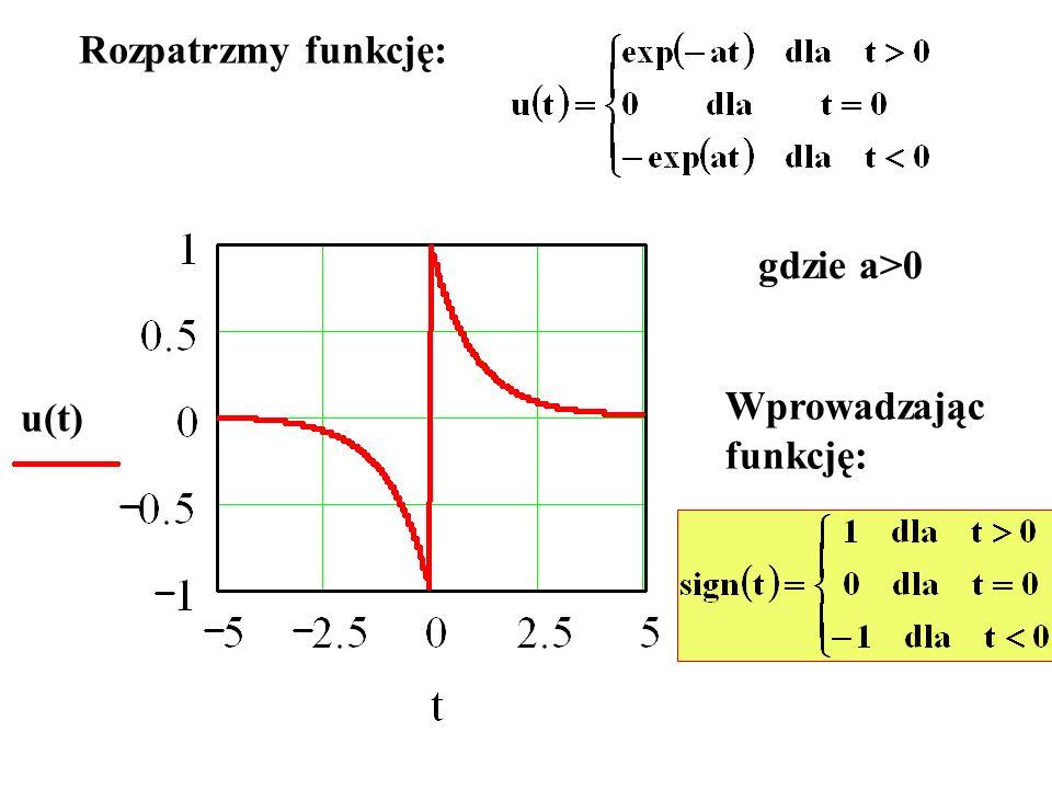 Rozpatrzmy funkcję: gdzie a>0 Wprowadzając funkcję: u(t)