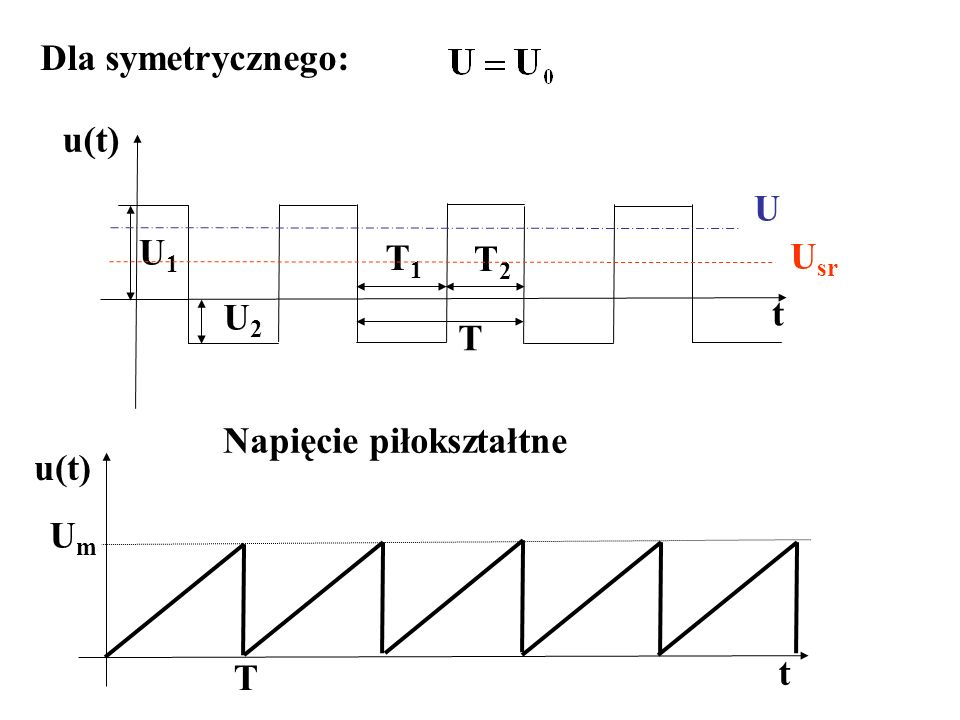 Dla symetrycznego: u(t) U U1 T1 T2 Usr U2 t T Napięcie piłokształtne u(t) Um T t