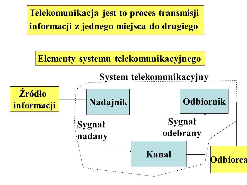 Telekomunikacja jest to proces transmisji