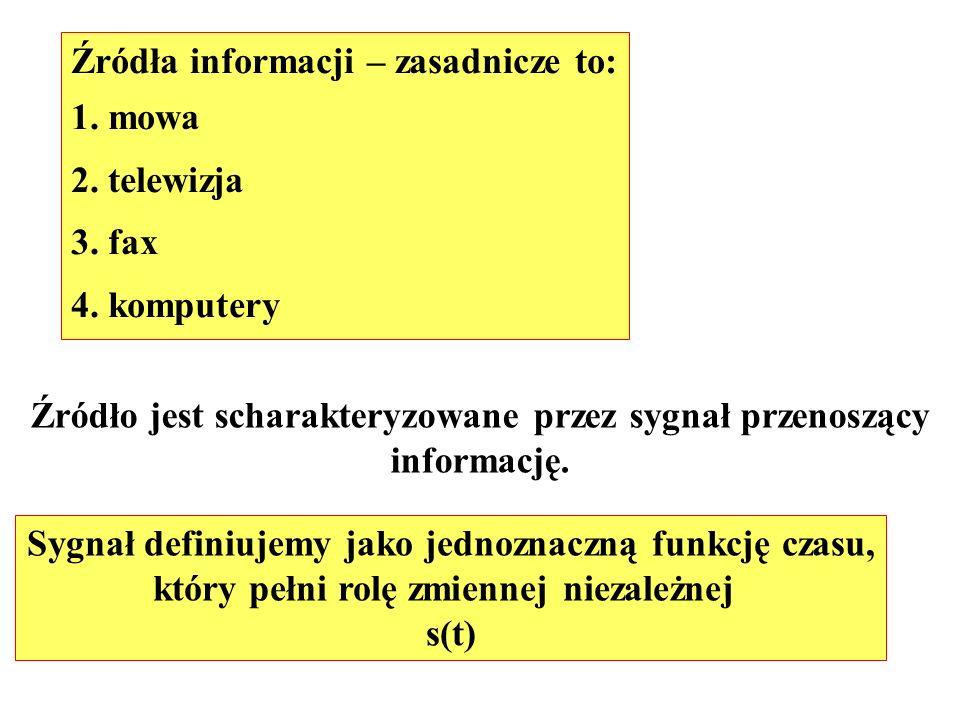 Źródła informacji – zasadnicze to: 1. mowa 2. telewizja 3. fax