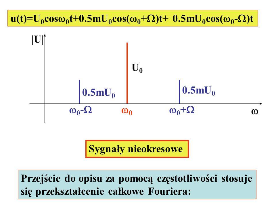 u(t)=U0cos0t+0.5mU0cos(0+)t+ 0.5mU0cos(0-)t