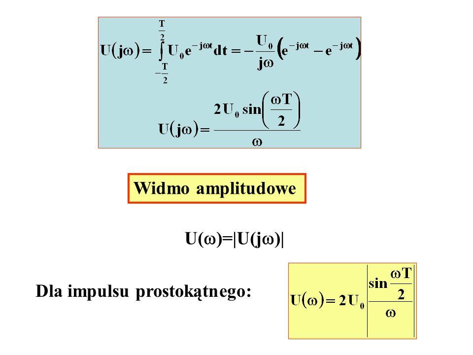 Widmo amplitudowe U()=|U(j)| Dla impulsu prostokątnego: