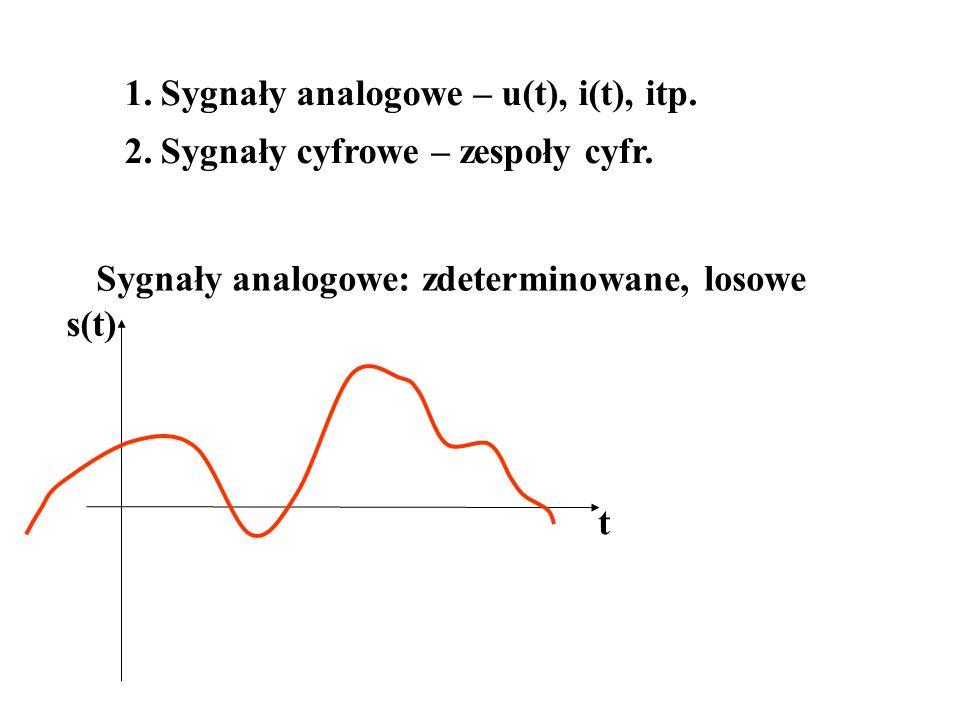 Sygnały analogowe – u(t), i(t), itp.