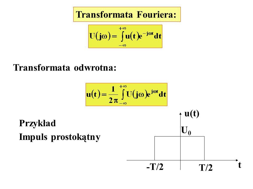 Transformata Fouriera: