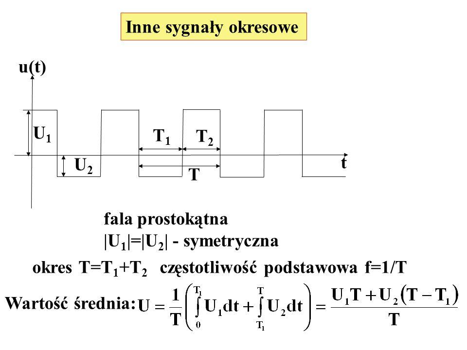 Inne sygnały okresoweu(t) U1. T1. T2. U2. t. T. fala prostokątna. |U1|=|U2| - symetryczna. okres T=T1+T2 częstotliwość podstawowa f=1/T.
