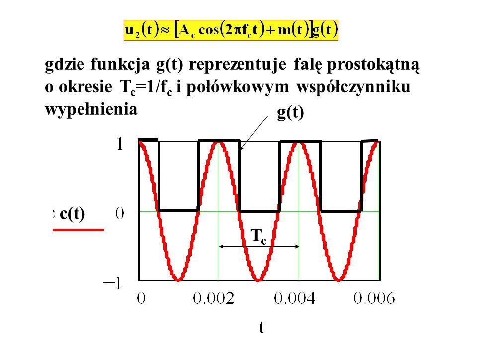 gdzie funkcja g(t) reprezentuje falę prostokątną