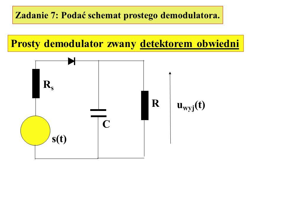 Prosty demodulator zwany detektorem obwiedni