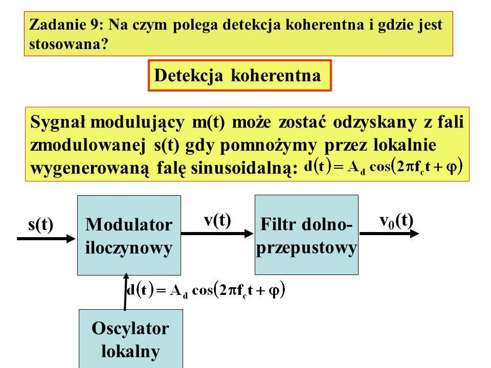 Modulator iloczynowy Filtr dolno- przepustowy Oscylator lokalny