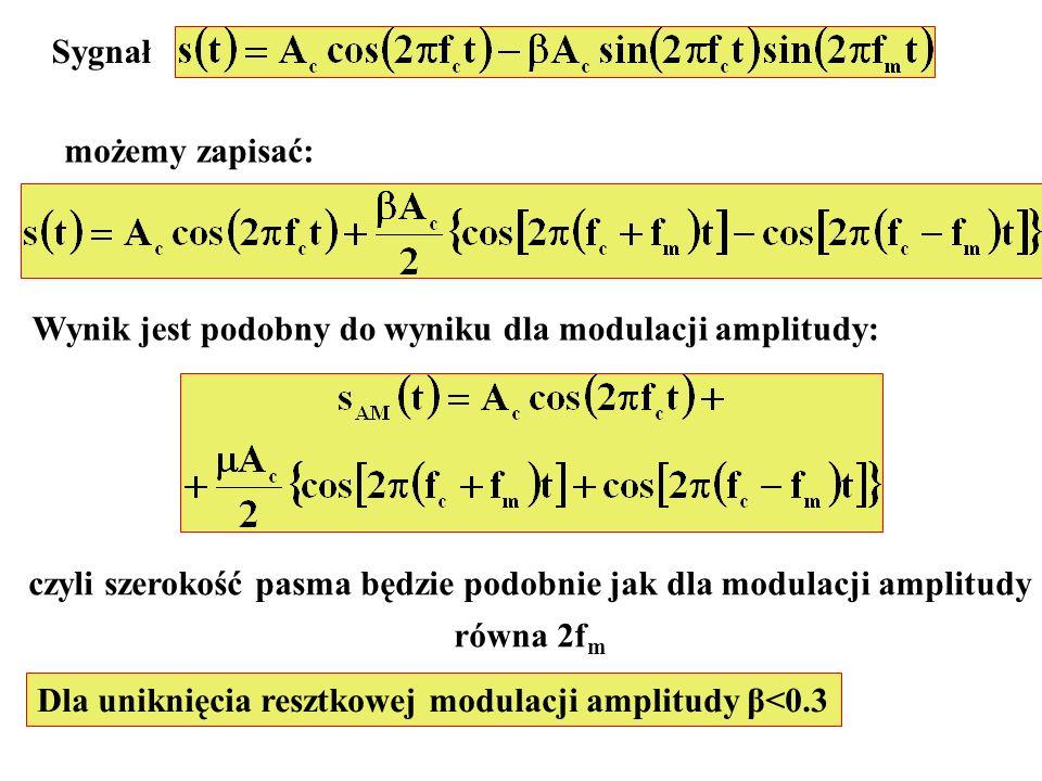 czyli szerokość pasma będzie podobnie jak dla modulacji amplitudy