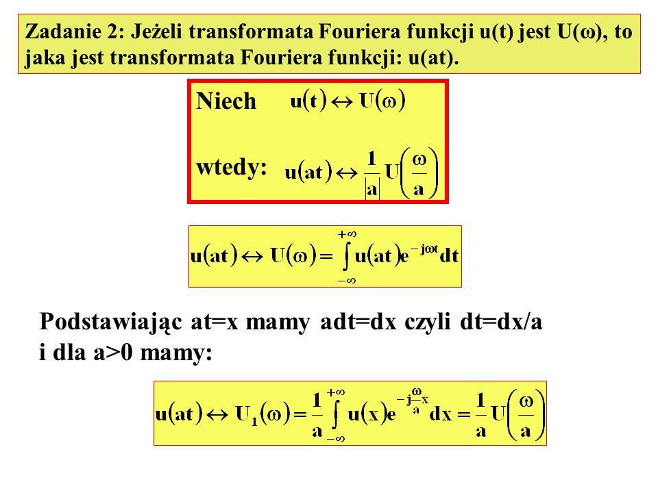 Podstawiając at=x mamy adt=dx czyli dt=dx/a i dla a>0 mamy:
