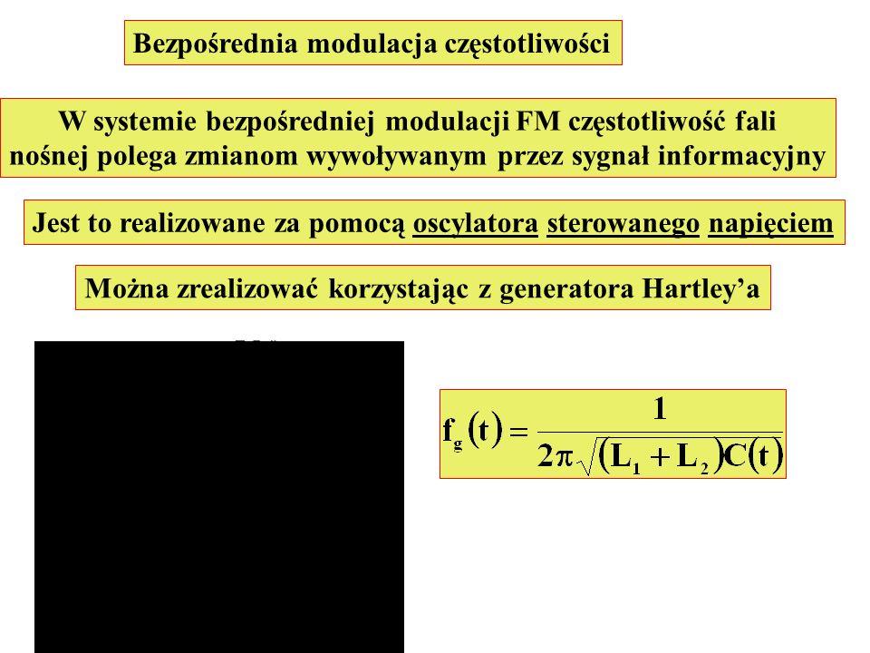 Bezpośrednia modulacja częstotliwości