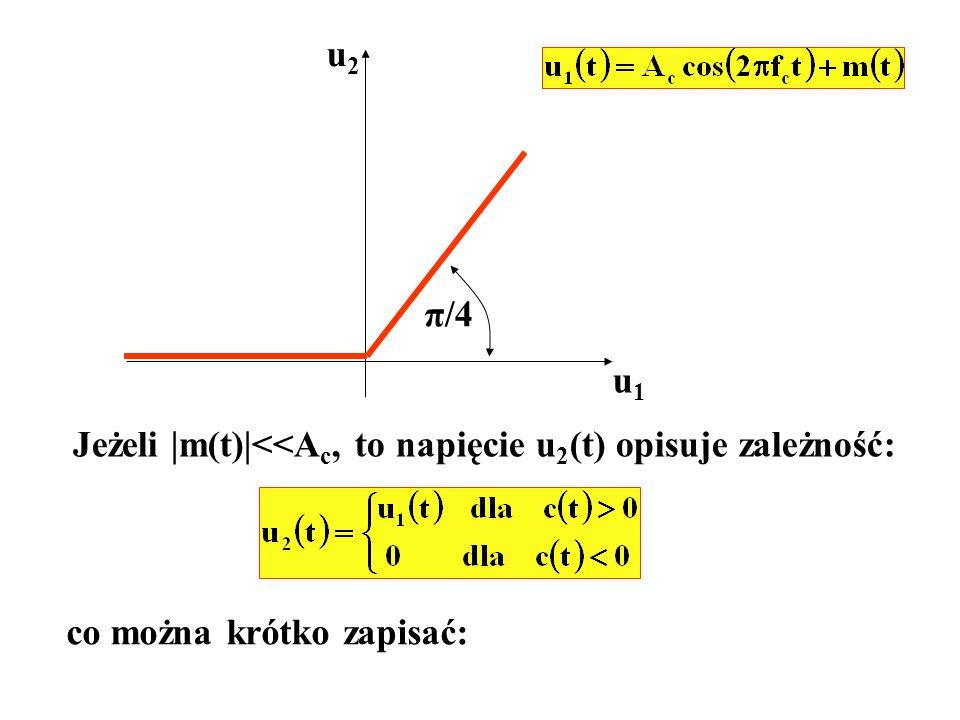 u2 π/4 u1 Jeżeli |m(t)|<<Ac, to napięcie u2(t) opisuje zależność: co można krótko zapisać: