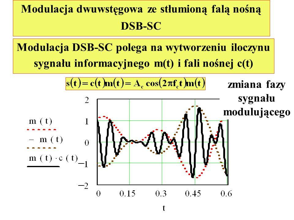 Modulacja dwuwstęgowa ze stłumioną falą nośną DSB-SC