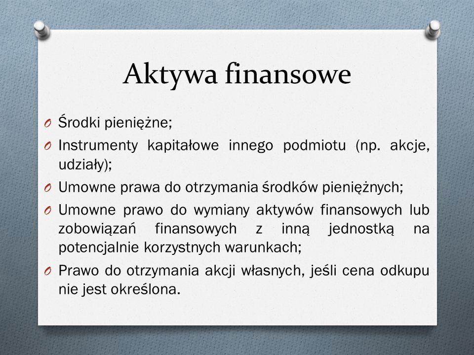 Aktywa finansowe Środki pieniężne;
