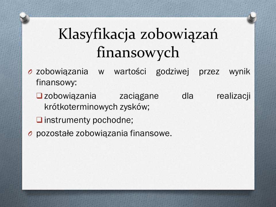 Klasyfikacja zobowiązań finansowych