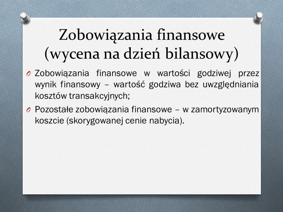 Zobowiązania finansowe (wycena na dzień bilansowy)