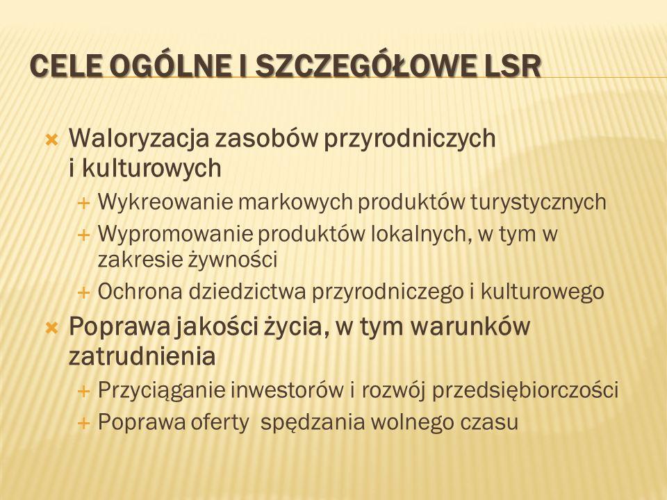 Cele ogólne i szczegółowe LSR