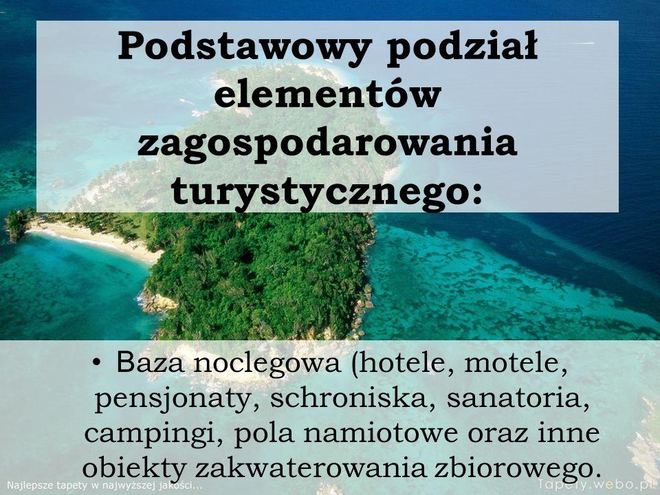 Podstawowy podział elementów zagospodarowania turystycznego: