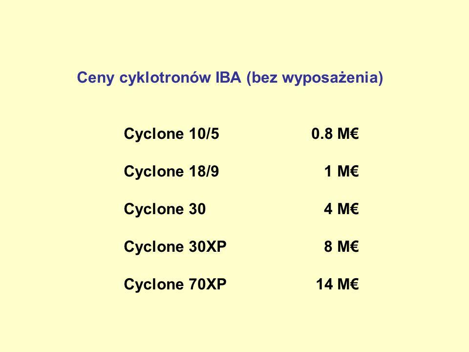 Ceny cyklotronów IBA (bez wyposażenia)