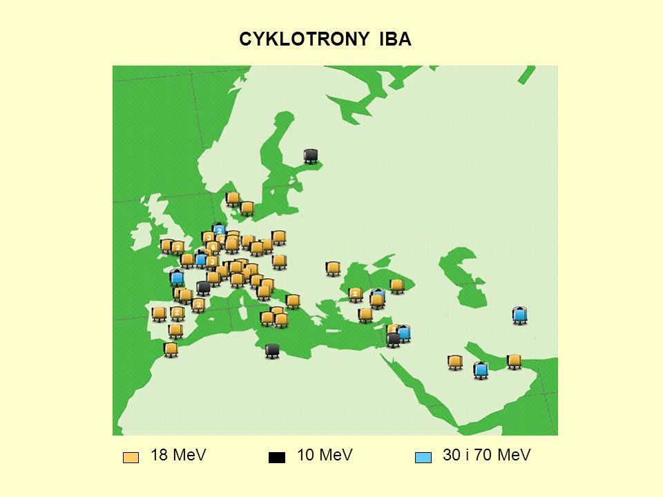 CYKLOTRONY IBA 18 MeV 10 MeV 30 i 70 MeV