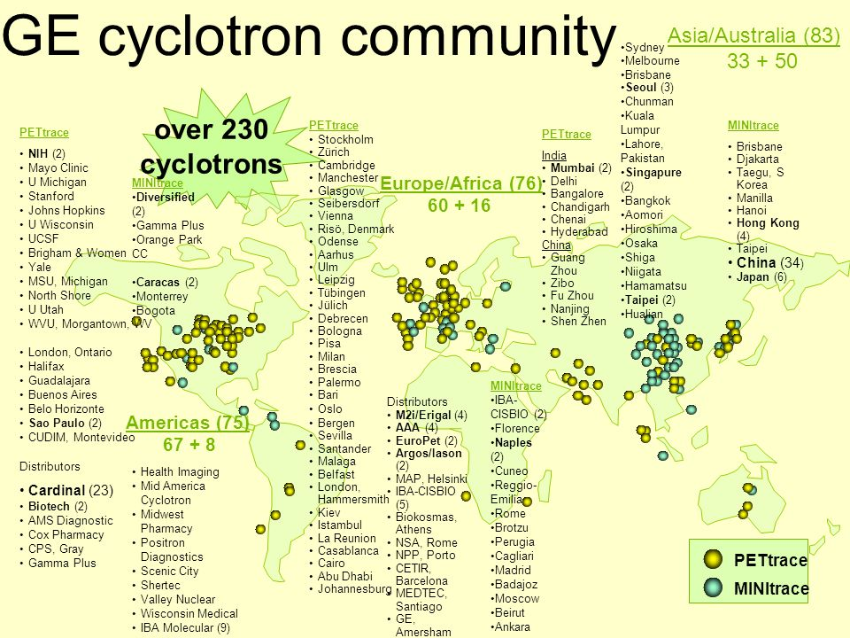 GE cyclotron community