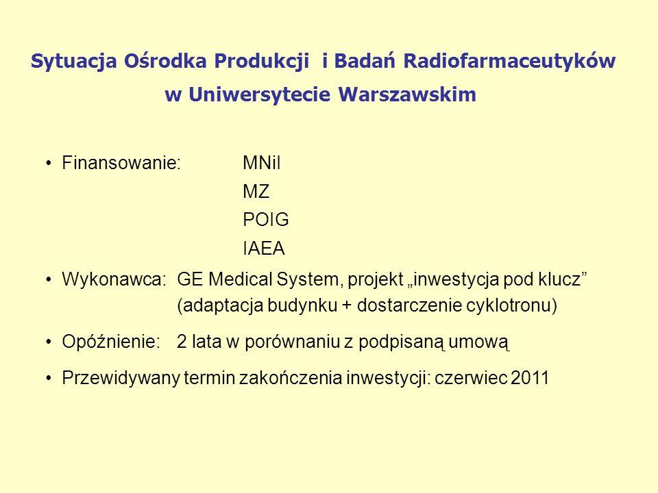 Sytuacja Ośrodka Produkcji i Badań Radiofarmaceutyków
