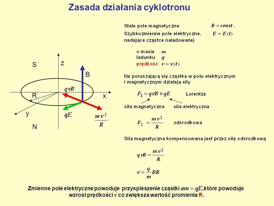 wzrost prędkości ν co zwiększa wartość promienia R.