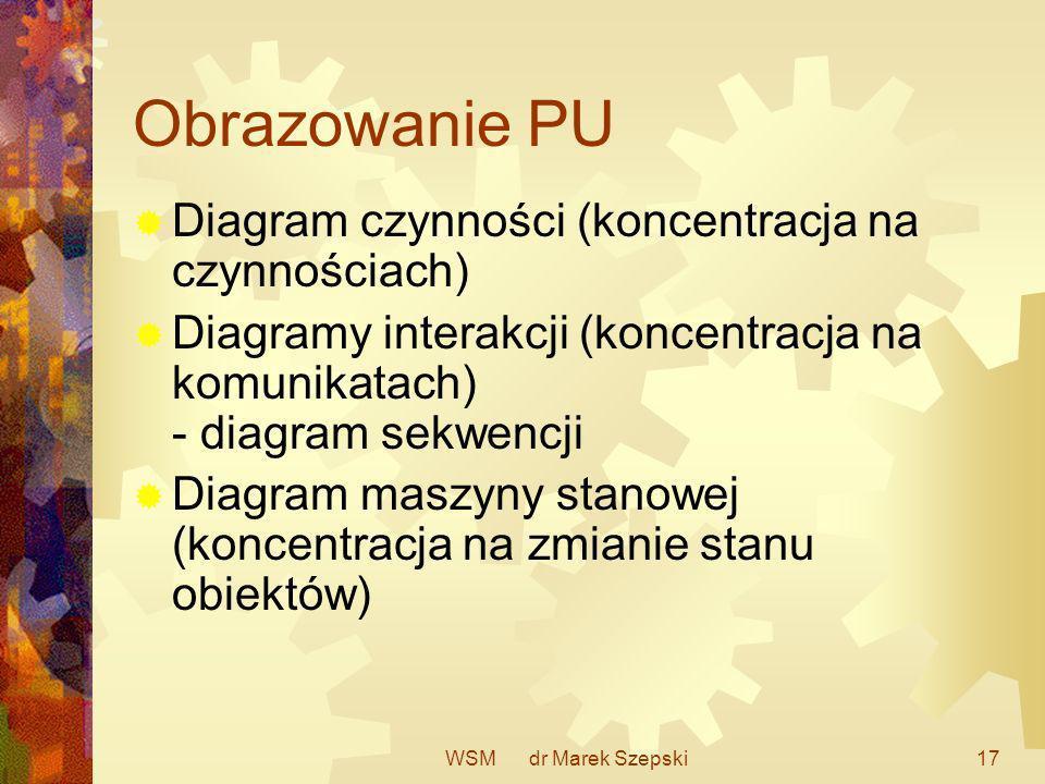 Obrazowanie PU Diagram czynności (koncentracja na czynnościach)