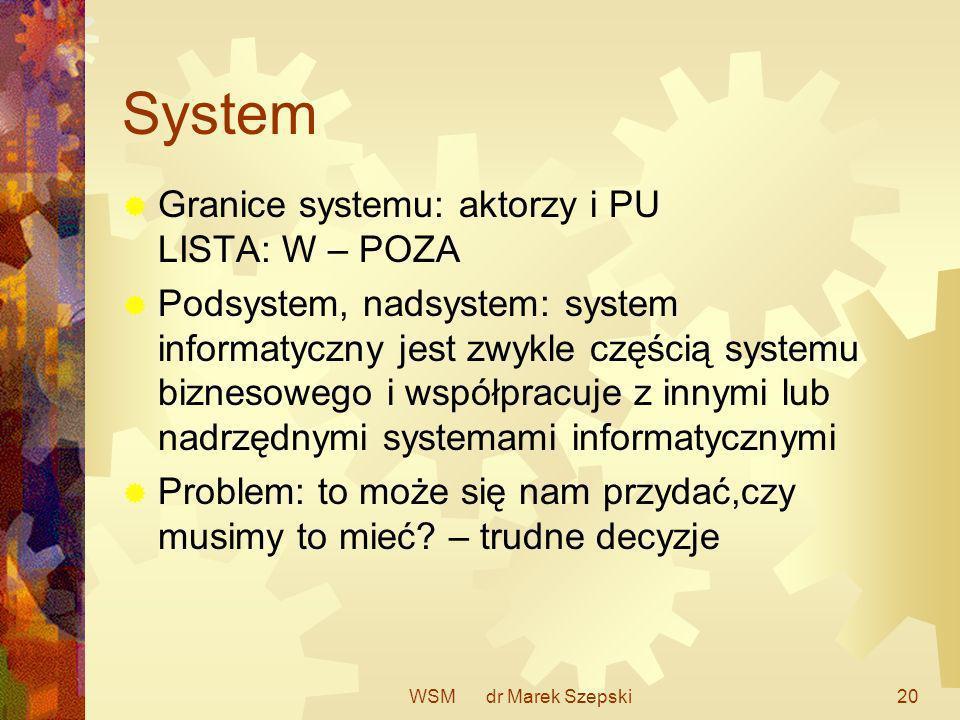 System Granice systemu: aktorzy i PU LISTA: W – POZA