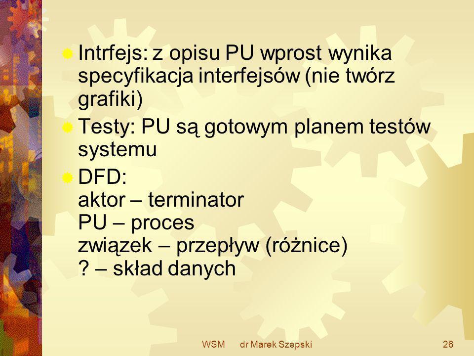 Testy: PU są gotowym planem testów systemu