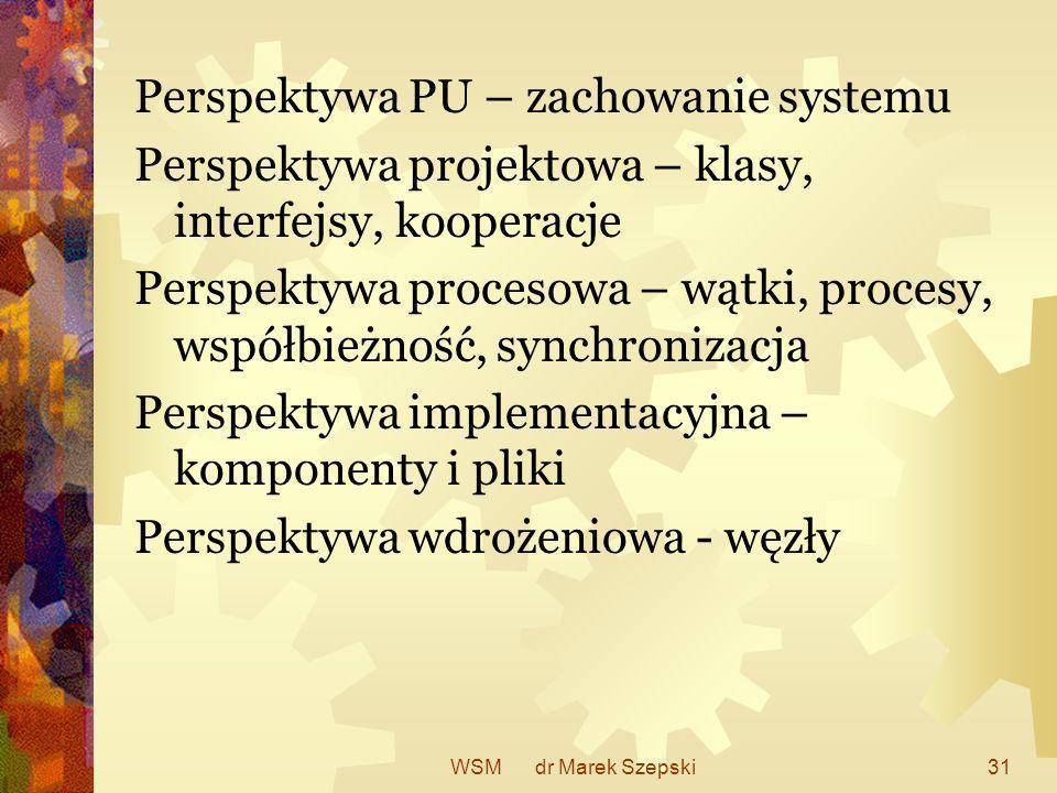 Perspektywa PU – zachowanie systemu