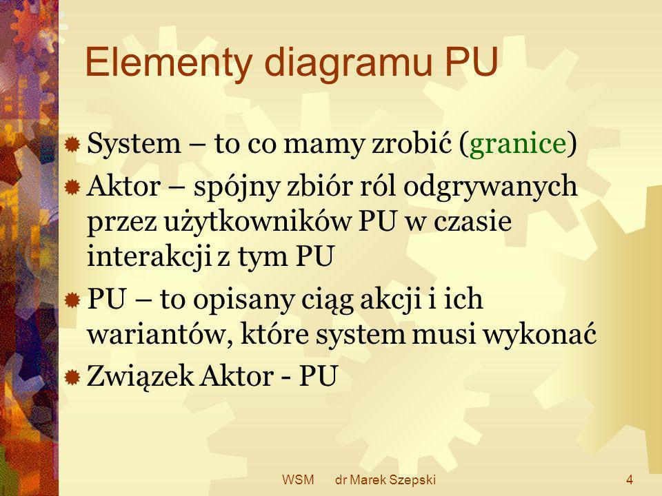 Elementy diagramu PU System – to co mamy zrobić (granice)