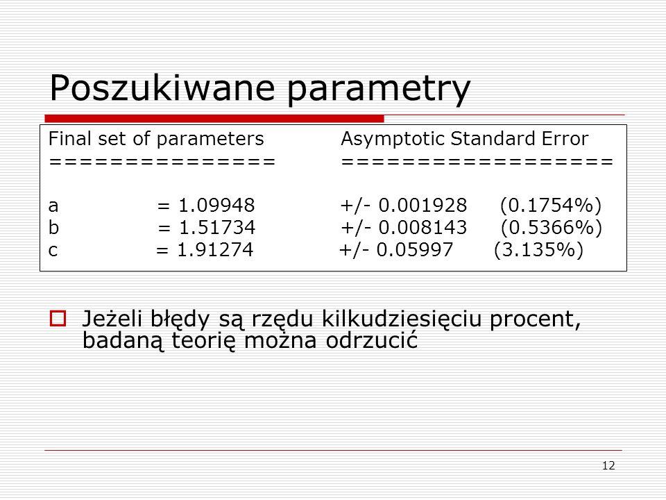 Poszukiwane parametry