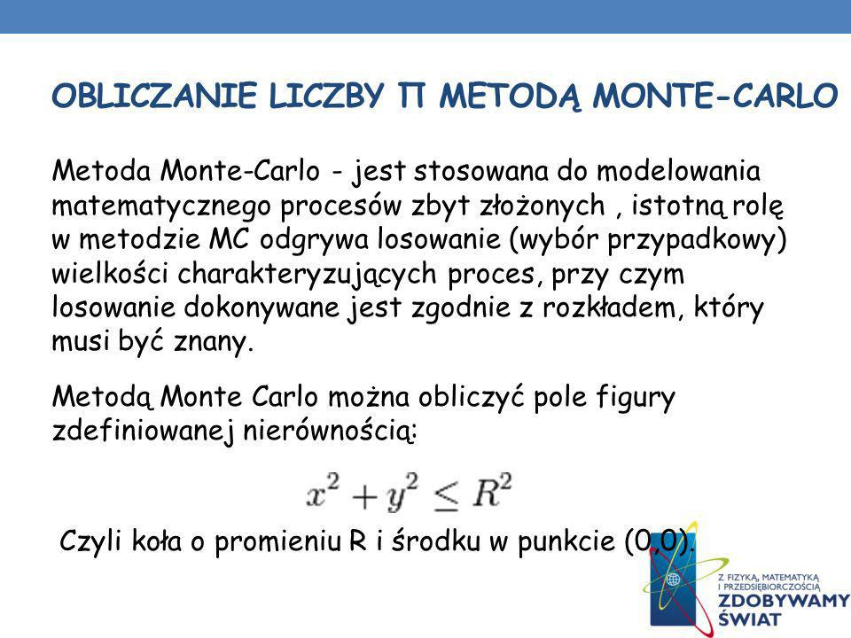Obliczanie liczby π metodą Monte-Carlo