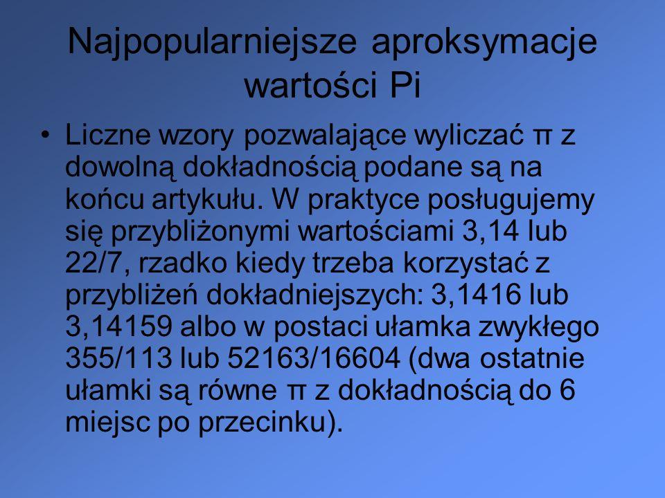 Najpopularniejsze aproksymacje wartości Pi