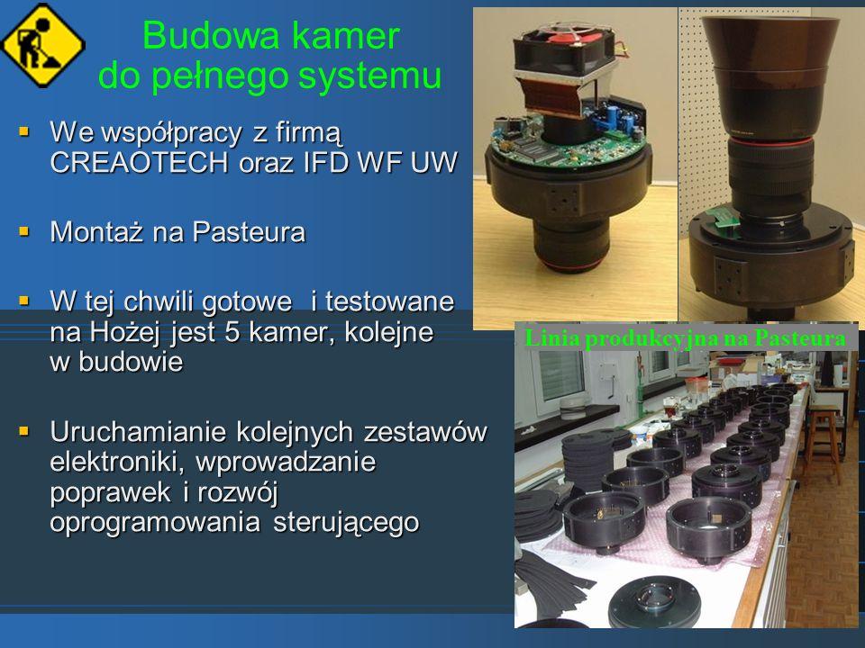 Budowa kamer do pełnego systemu
