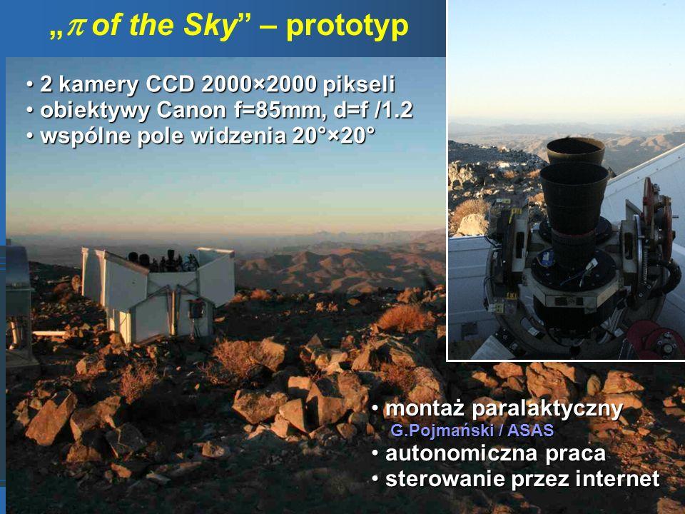 """"""" of the Sky – prototyp"""