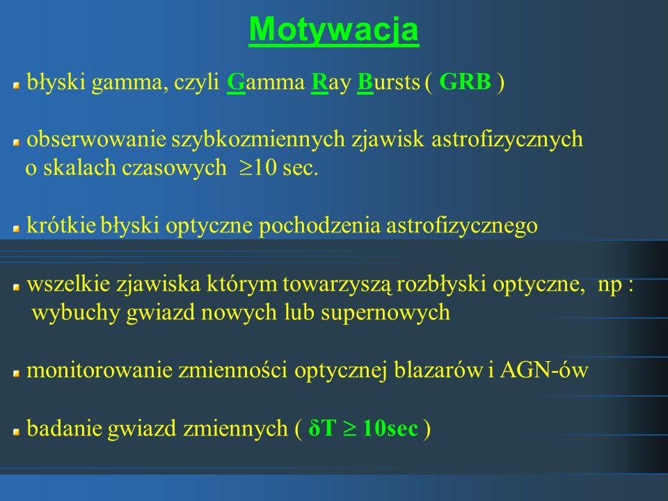 Motywacja błyski gamma, czyli Gamma Ray Bursts ( GRB )