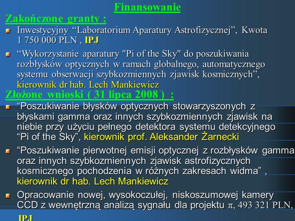 Złożone wnioski ( 31 lipca 2008 ) :