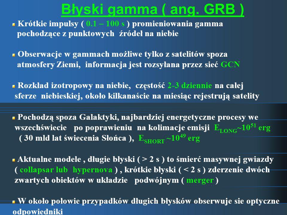 Błyski gamma ( ang. GRB ) Krótkie impulsy ( 0.1 – 100 s ) promieniowania gamma pochodzące z punktowych źródeł na niebie.
